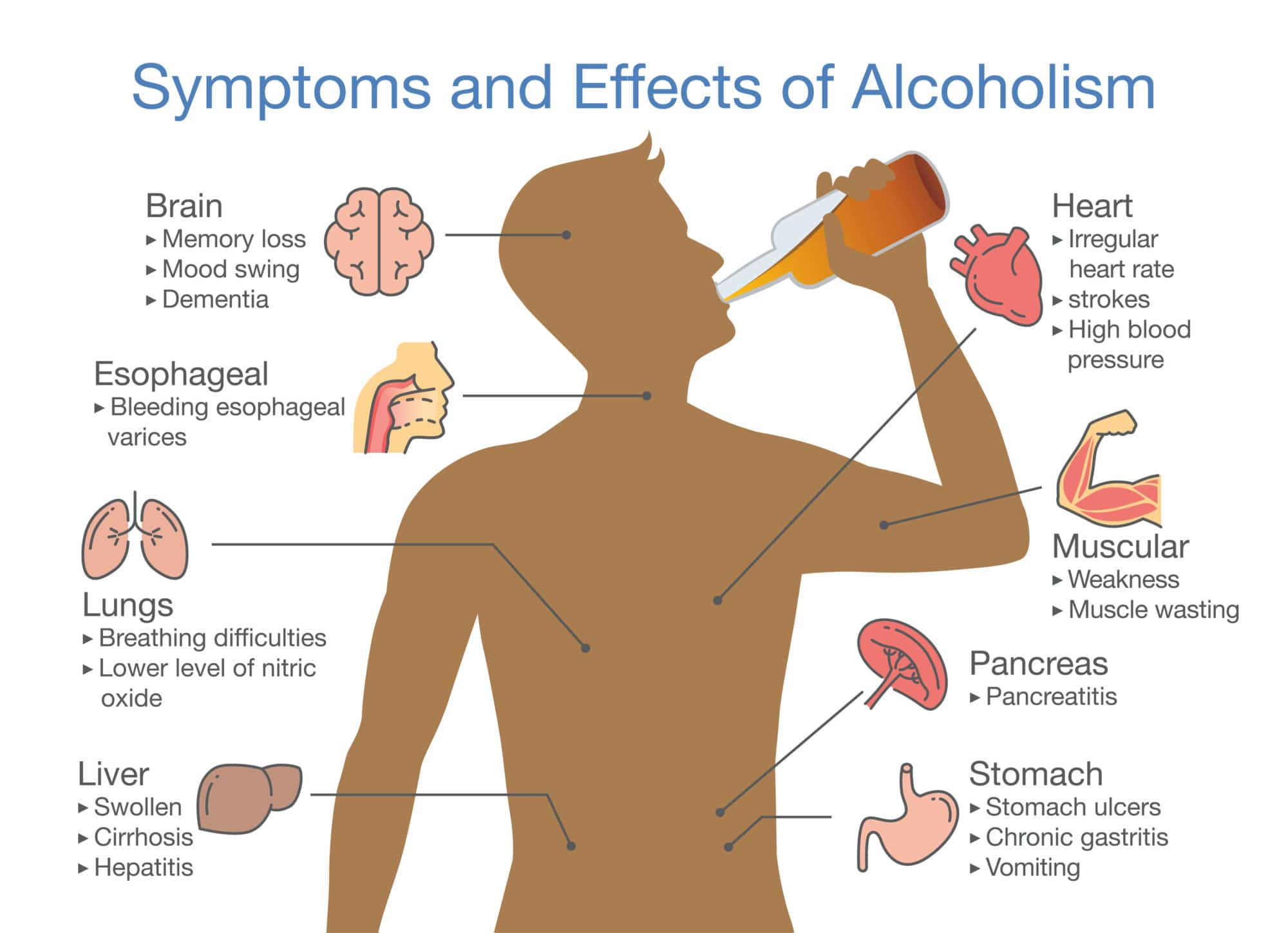 The Long Term Effects of Alcohol Abuse Can Be Devastating